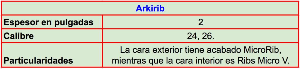 Especificaciones técnicas y características del panel Arkirib