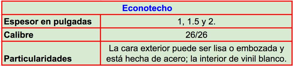Especificaciones técnicas y características del panel Econotecho
