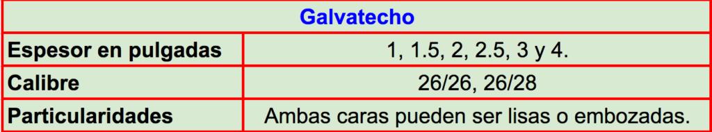Especificaciones técnicas y características del panel Galvatecho