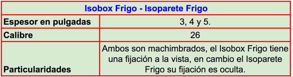 Especificaciones técnicas y características del panel Isobox Frigo e Isoparete Frigo