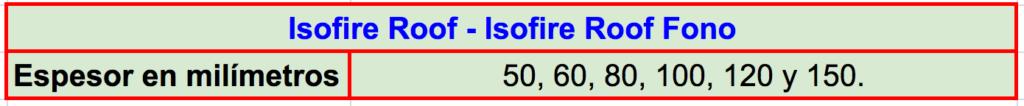 Especificaciones técnicas y características del panel Isofire Roof e Isofire Roof Fono