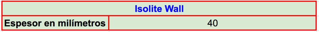 Especificaciones técnicas y características del panel Isolite Wall