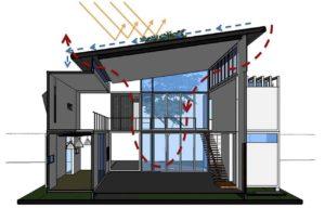 Ejemplo de cómo actúa el aislante térmico en una casa